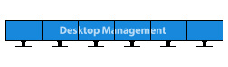 Desktop Management pcidv.com/多屏显卡桌面管理平台